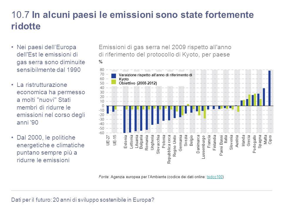 10.7 In alcuni paesi le emissioni sono state fortemente ridotte