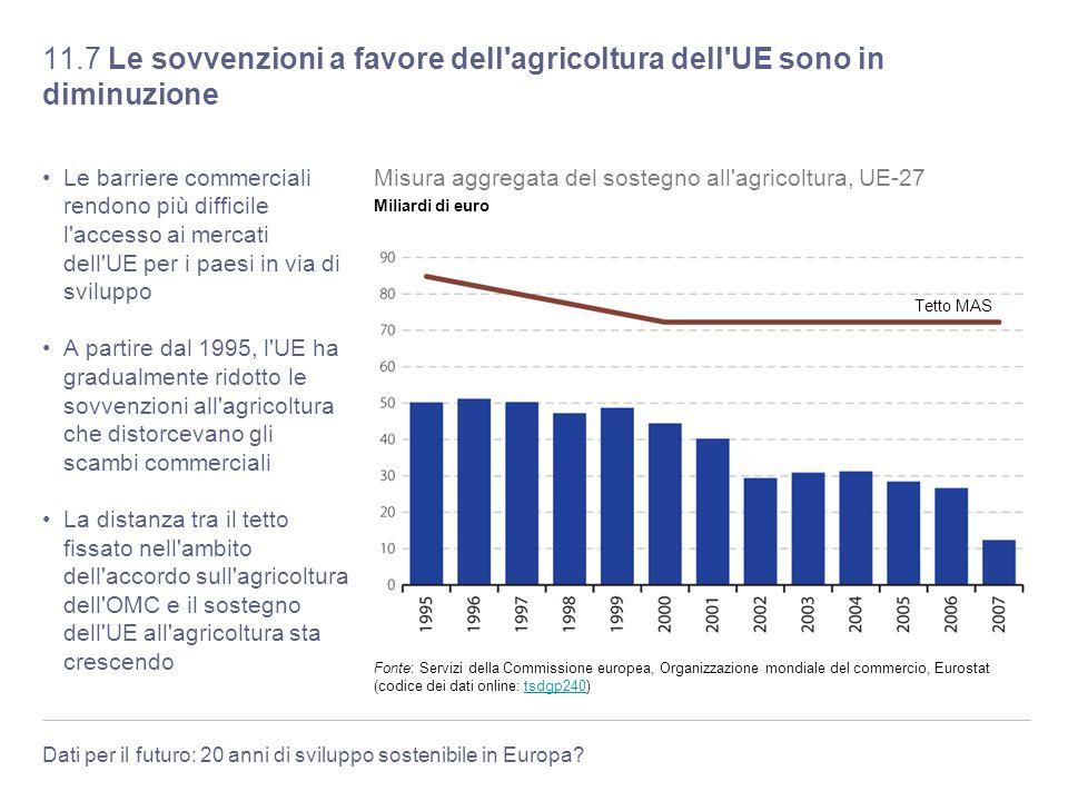 11.7 Le sovvenzioni a favore dell agricoltura dell UE sono in diminuzione