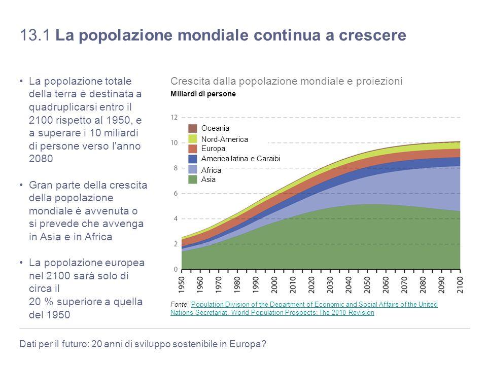 13.1 La popolazione mondiale continua a crescere