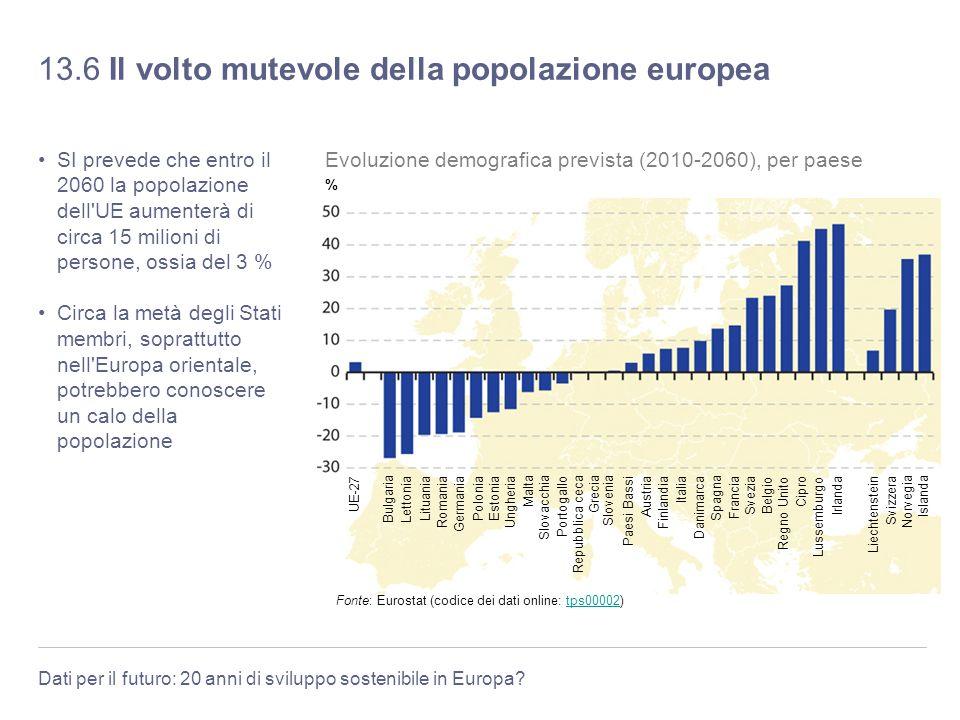 13.6 Il volto mutevole della popolazione europea