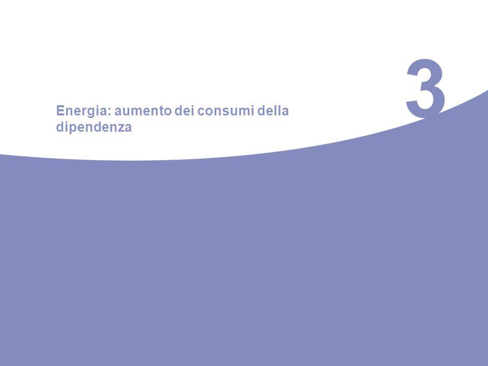 3 Energia: aumento dei consumi della dipendenza