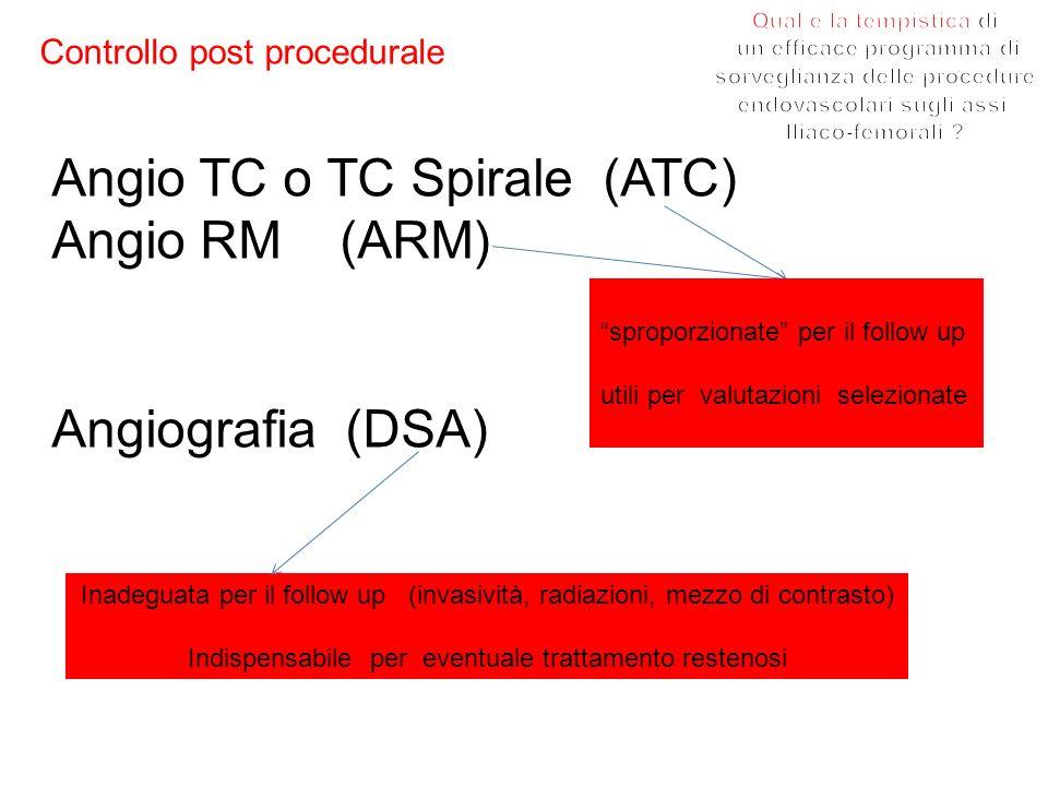 Angio TC o TC Spirale (ATC) Angio RM (ARM)