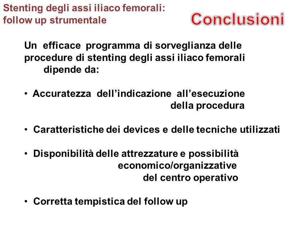 Conclusioni Stenting degli assi iliaco femorali: follow up strumentale