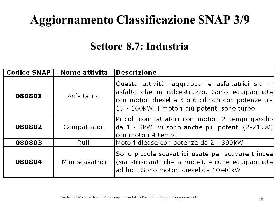 Aggiornamento Classificazione SNAP 3/9