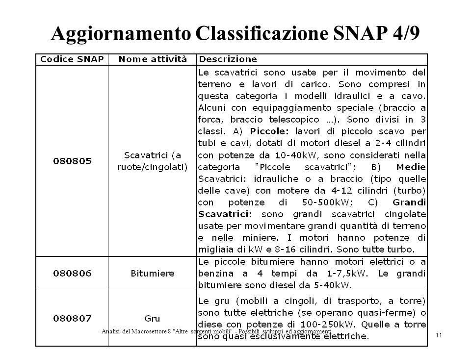Aggiornamento Classificazione SNAP 4/9