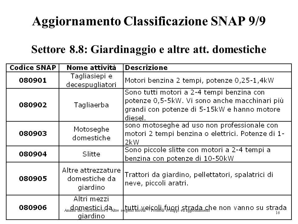 Aggiornamento Classificazione SNAP 9/9
