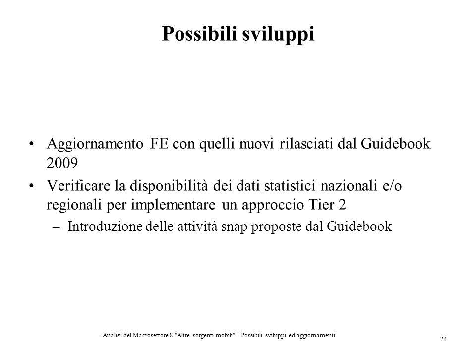 Possibili sviluppi Aggiornamento FE con quelli nuovi rilasciati dal Guidebook 2009.