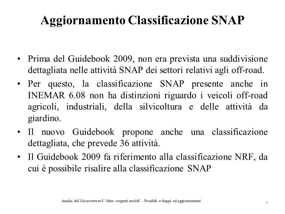 Aggiornamento Classificazione SNAP