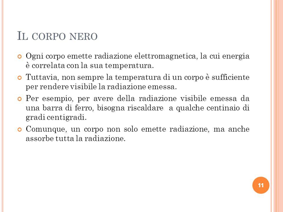 Il corpo nero Ogni corpo emette radiazione elettromagnetica, la cui energia è correlata con la sua temperatura.