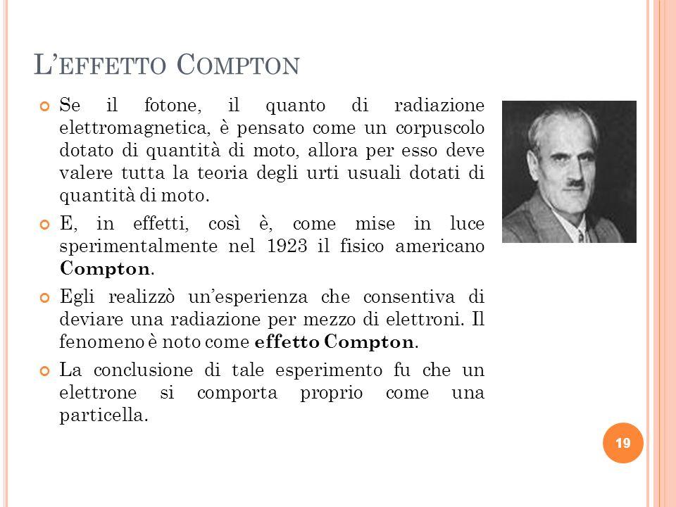 L'effetto Compton