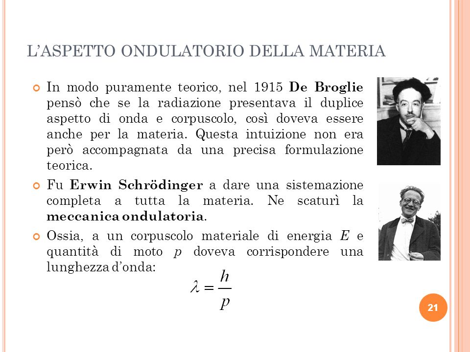 L'ASPETTO ONDULATORIO DELLA MATERIA