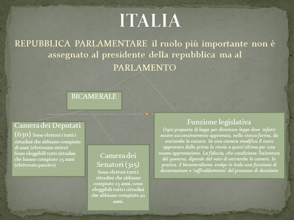 ITALIA REPUBBLICA PARLAMENTARE il ruolo più importante non è assegnato al presidente della repubblica ma al.