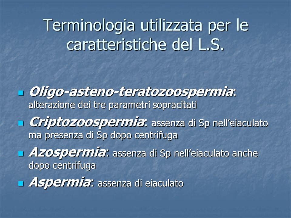 Terminologia utilizzata per le caratteristiche del L.S.