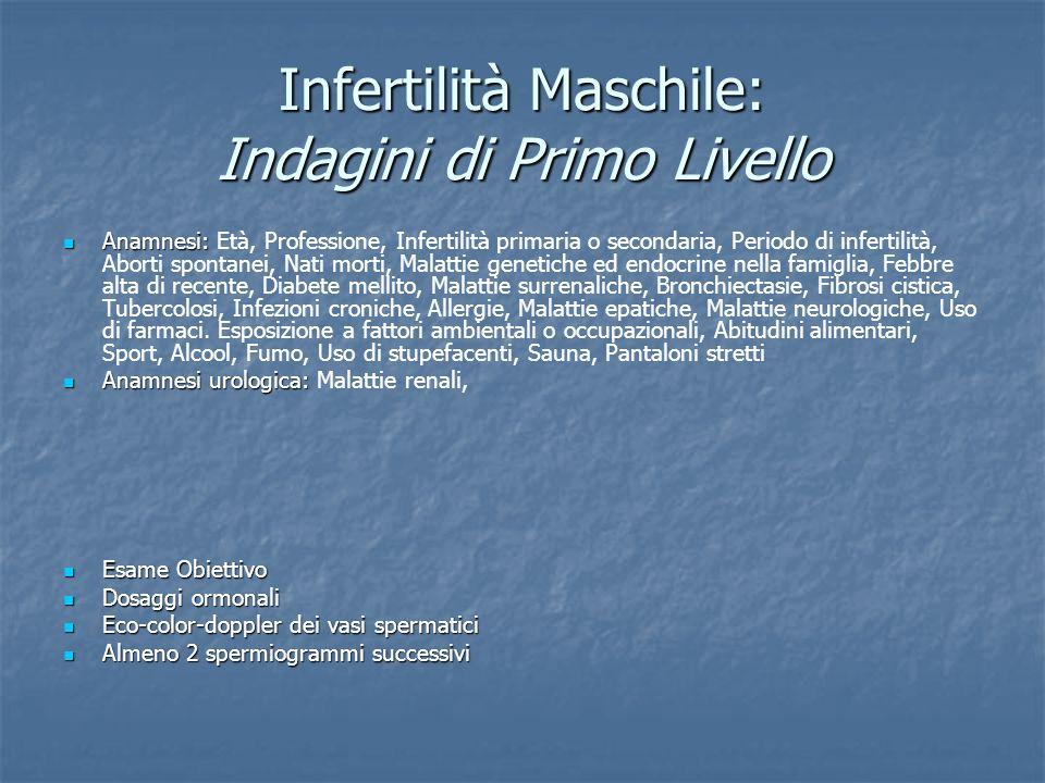 Infertilità Maschile: Indagini di Primo Livello