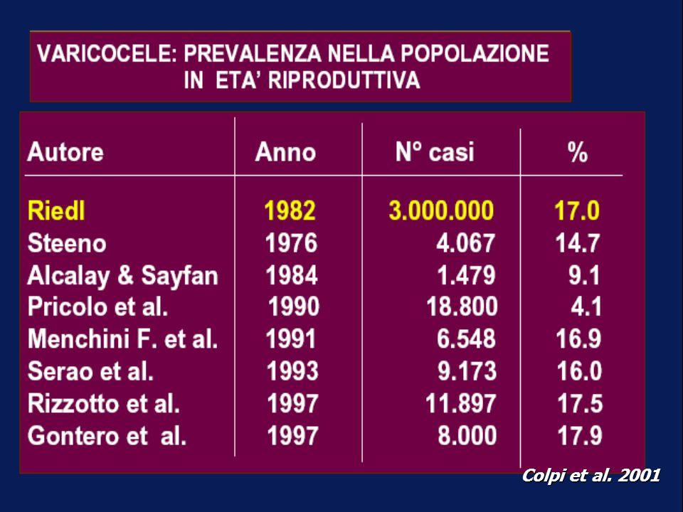 Colpi et al. 2001