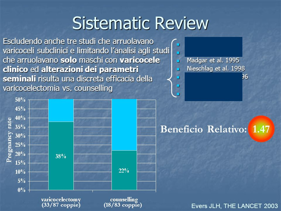 Sistematic Review Beneficio Relativo: 1.47
