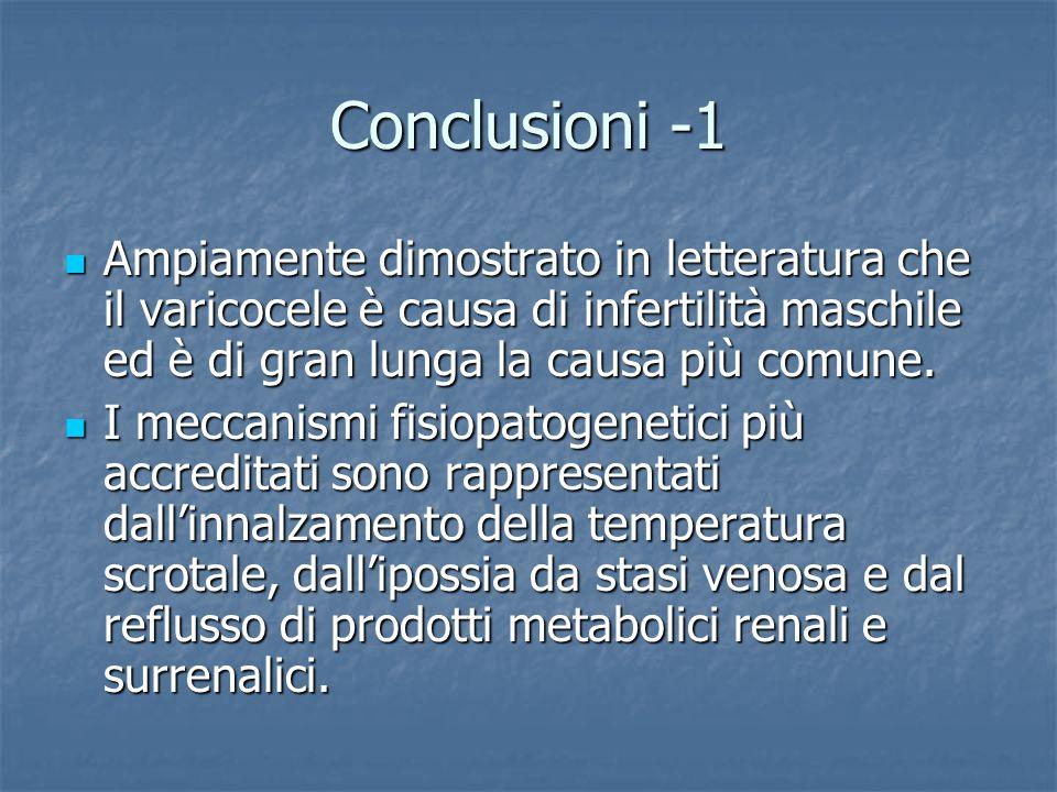Conclusioni -1 Ampiamente dimostrato in letteratura che il varicocele è causa di infertilità maschile ed è di gran lunga la causa più comune.