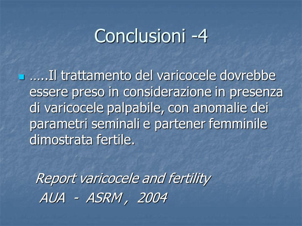 Conclusioni -4