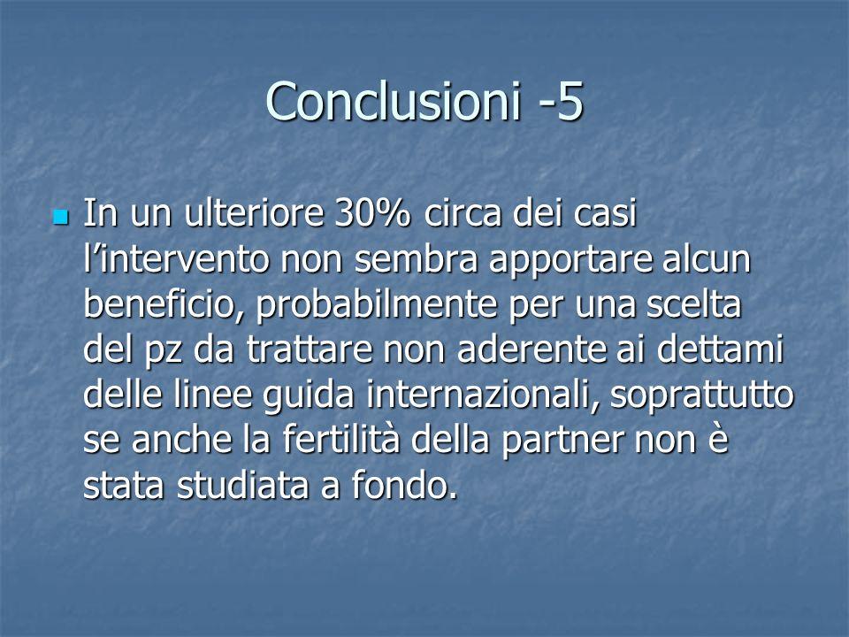 Conclusioni -5