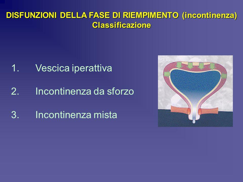 DISFUNZIONI DELLA FASE DI RIEMPIMENTO (incontinenza)
