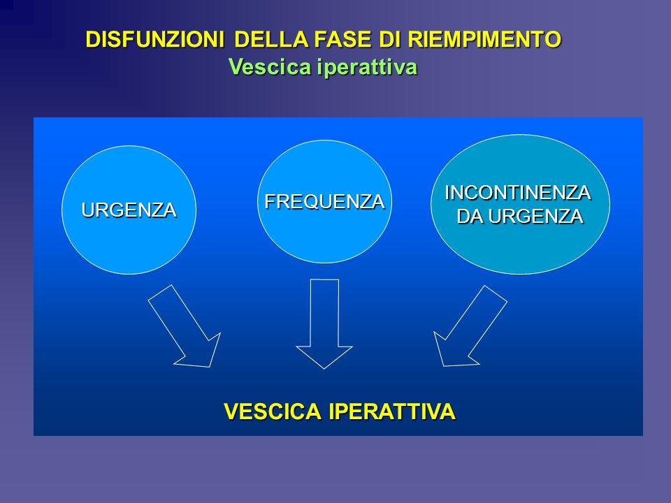 DISFUNZIONI DELLA FASE DI RIEMPIMENTO