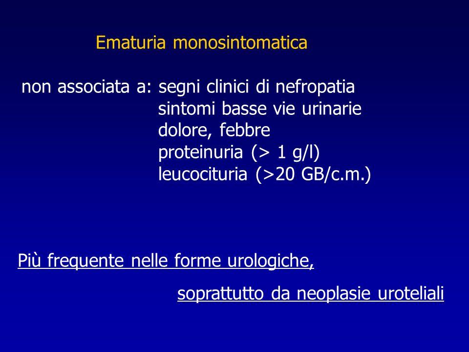 Ematuria monosintomatica