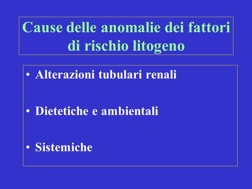 Cause delle anomalie dei fattori di rischio litogeno