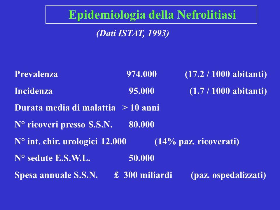 Epidemiologia della Nefrolitiasi
