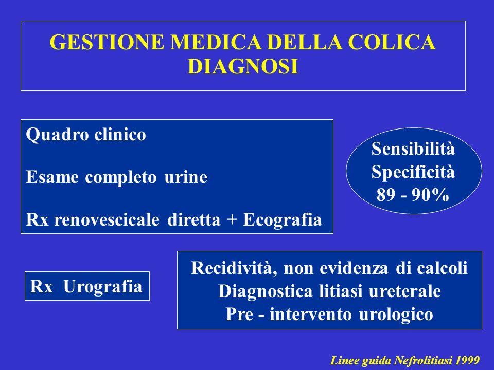GESTIONE MEDICA DELLA COLICA DIAGNOSI