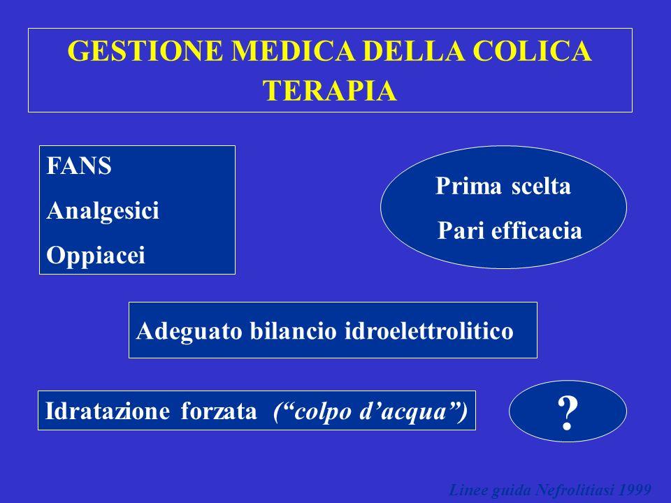 GESTIONE MEDICA DELLA COLICA TERAPIA