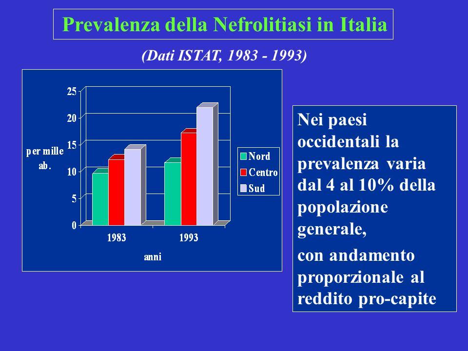 Prevalenza della Nefrolitiasi in Italia
