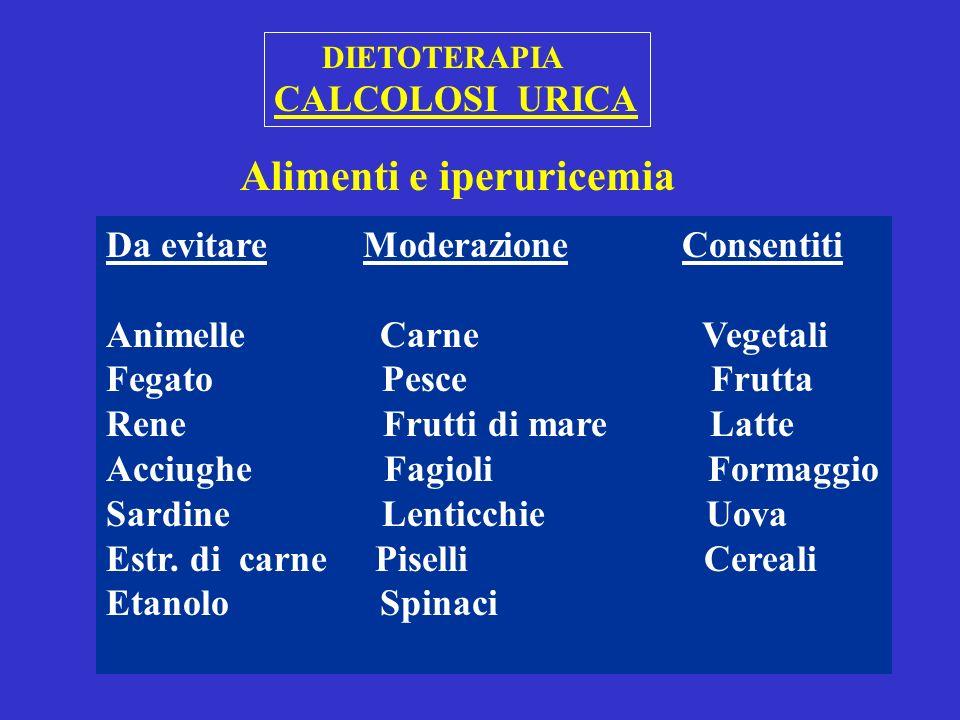 Alimenti e iperuricemia