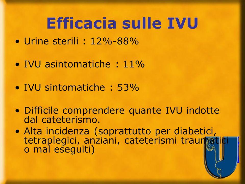 Efficacia sulle IVU Urine sterili : 12%-88% IVU asintomatiche : 11%