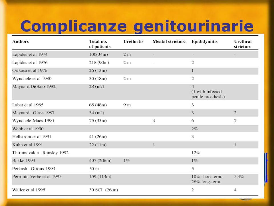 Complicanze genitourinarie