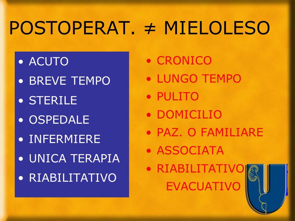 POSTOPERAT. ≠ MIELOLESO