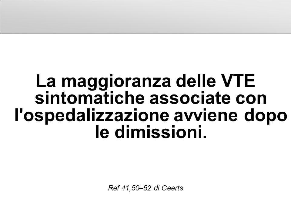 La maggioranza delle VTE sintomatiche associate con l ospedalizzazione avviene dopo le dimissioni.