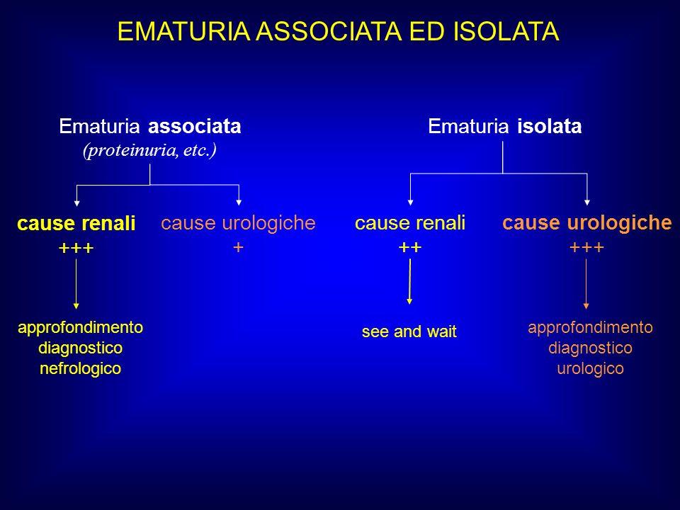 EMATURIA ASSOCIATA ED ISOLATA