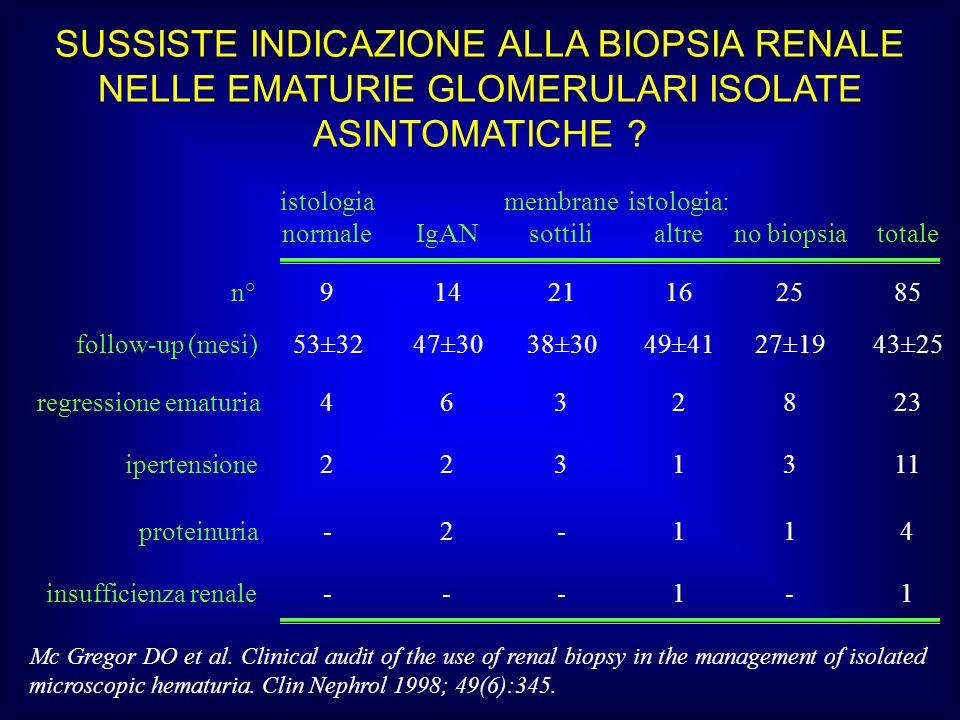 SUSSISTE INDICAZIONE ALLA BIOPSIA RENALE NELLE EMATURIE GLOMERULARI ISOLATE ASINTOMATICHE