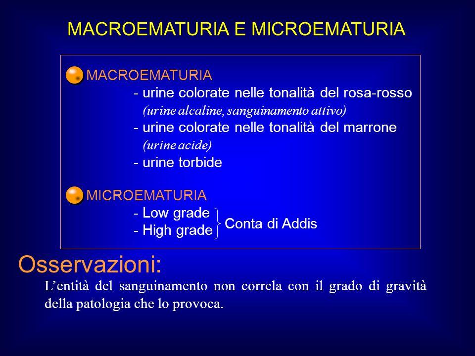 MACROEMATURIA E MICROEMATURIA