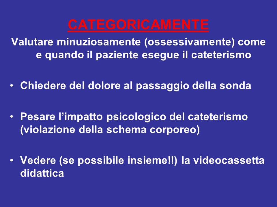 CATEGORICAMENTE Valutare minuziosamente (ossessivamente) come e quando il paziente esegue il cateterismo.