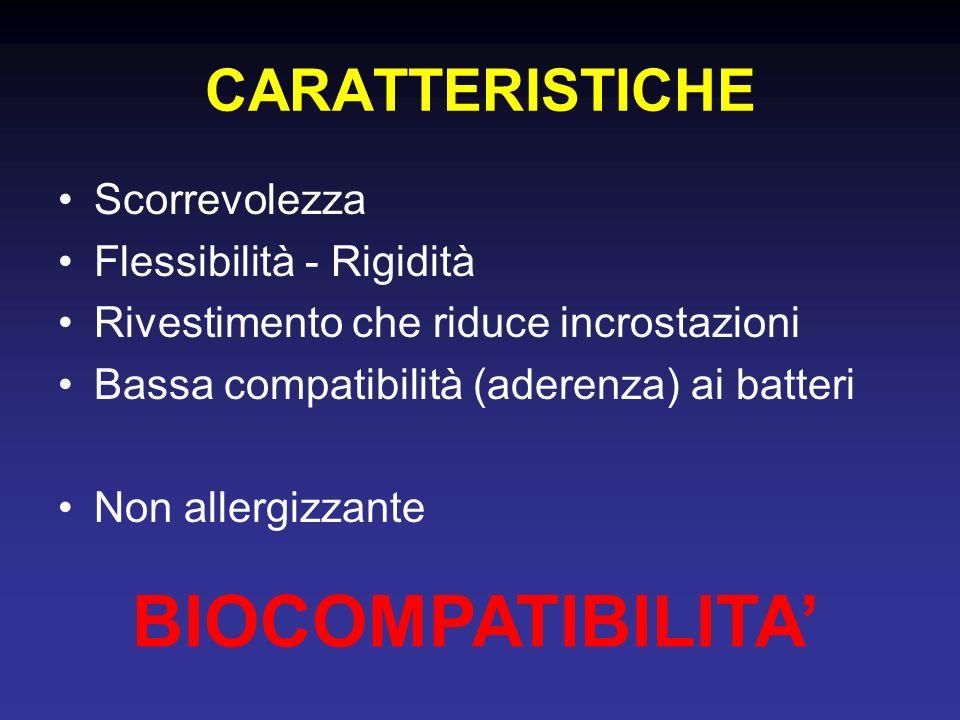 BIOCOMPATIBILITA' CARATTERISTICHE Scorrevolezza