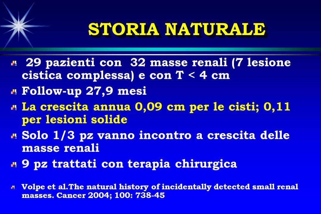 STORIA NATURALE 29 pazienti con 32 masse renali (7 lesione cistica complessa) e con T < 4 cm. Follow-up 27,9 mesi.