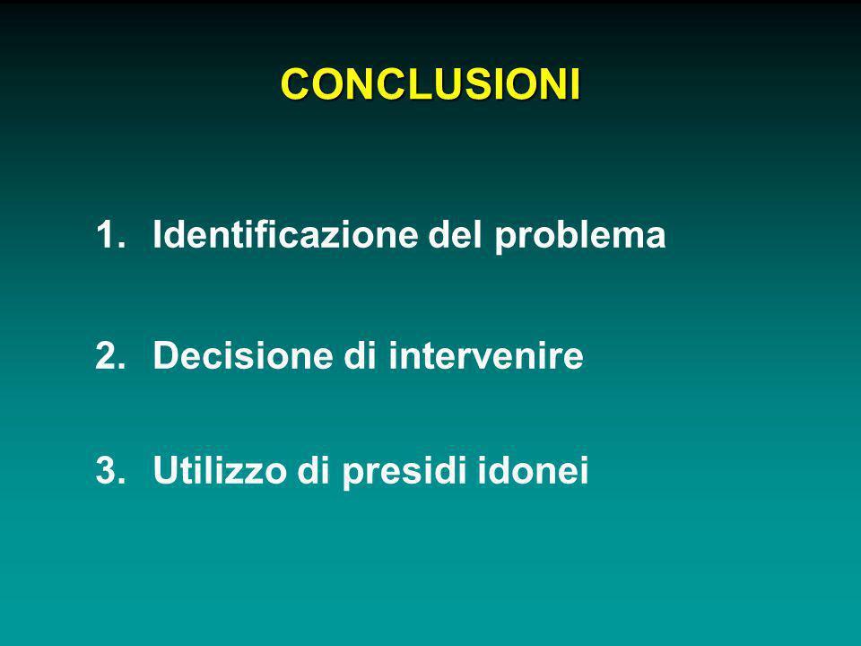 CONCLUSIONI Identificazione del problema Decisione di intervenire