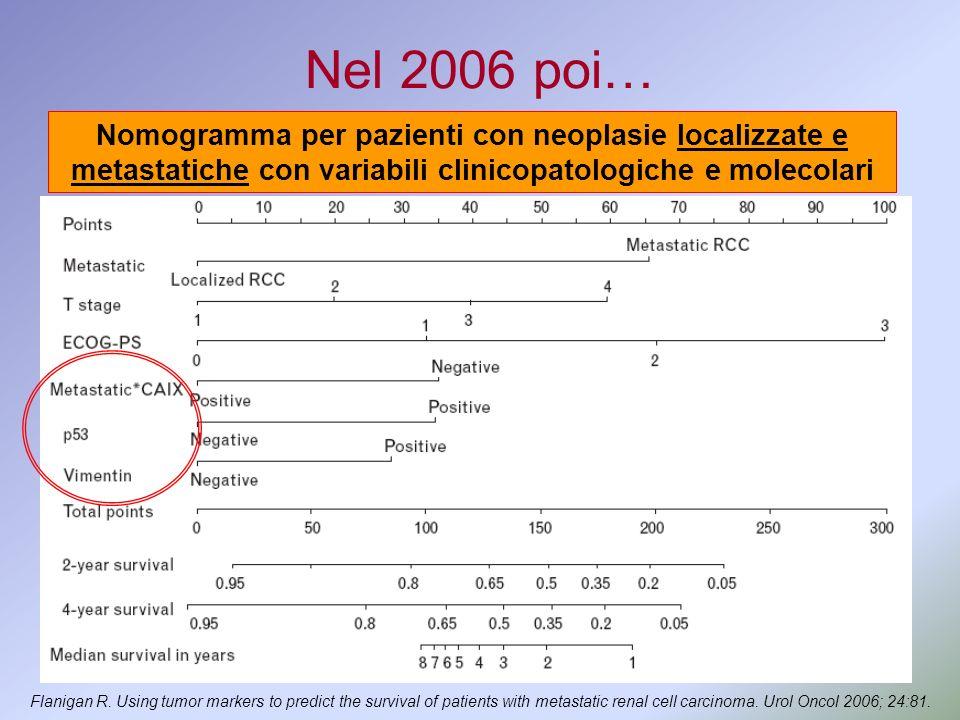 Nel 2006 poi… Nomogramma per pazienti con neoplasie localizzate e metastatiche con variabili clinicopatologiche e molecolari.