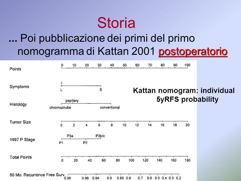 Kattan nomogram: individual 5yRFS probability