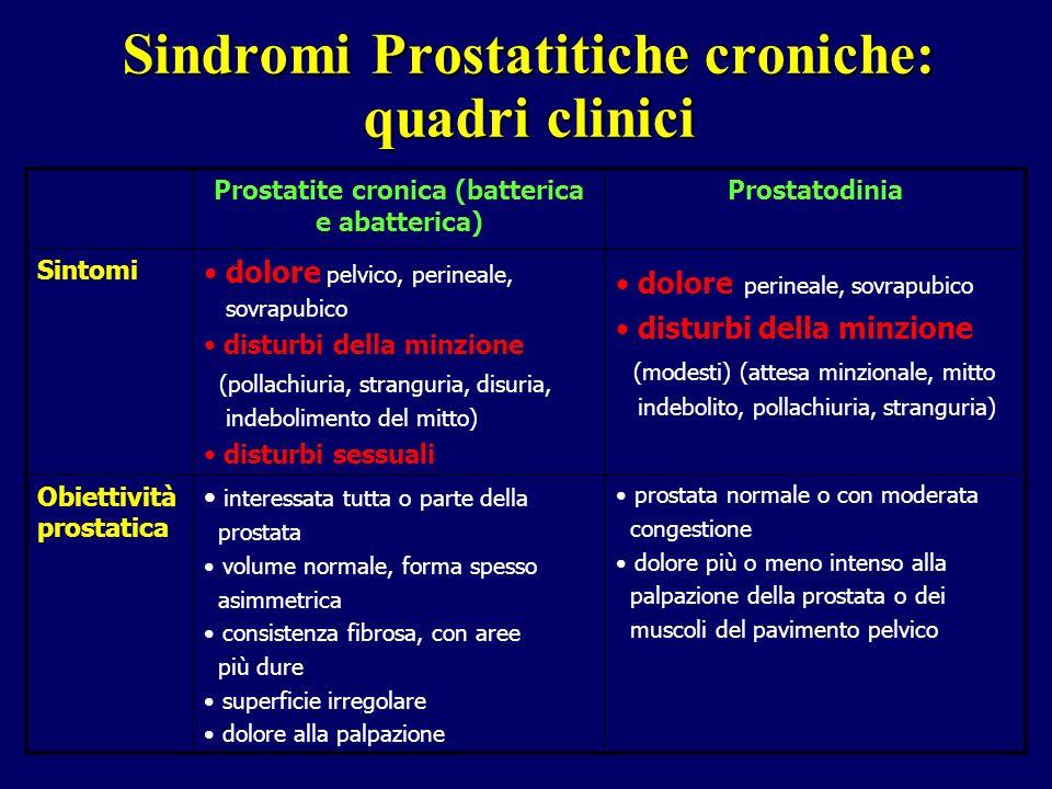 Sindromi Prostatitiche croniche: quadri clinici