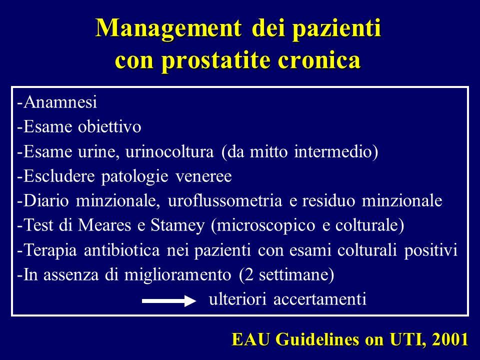 Management dei pazienti con prostatite cronica