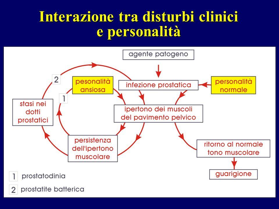 Interazione tra disturbi clinici e personalità