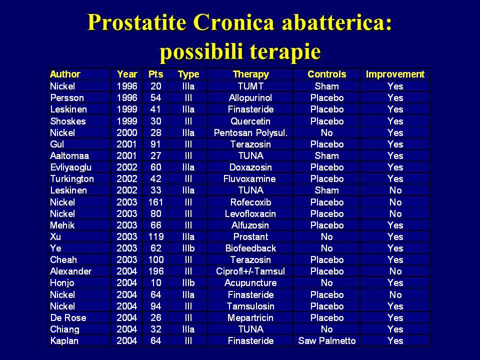 Prostatite Cronica abatterica: possibili terapie