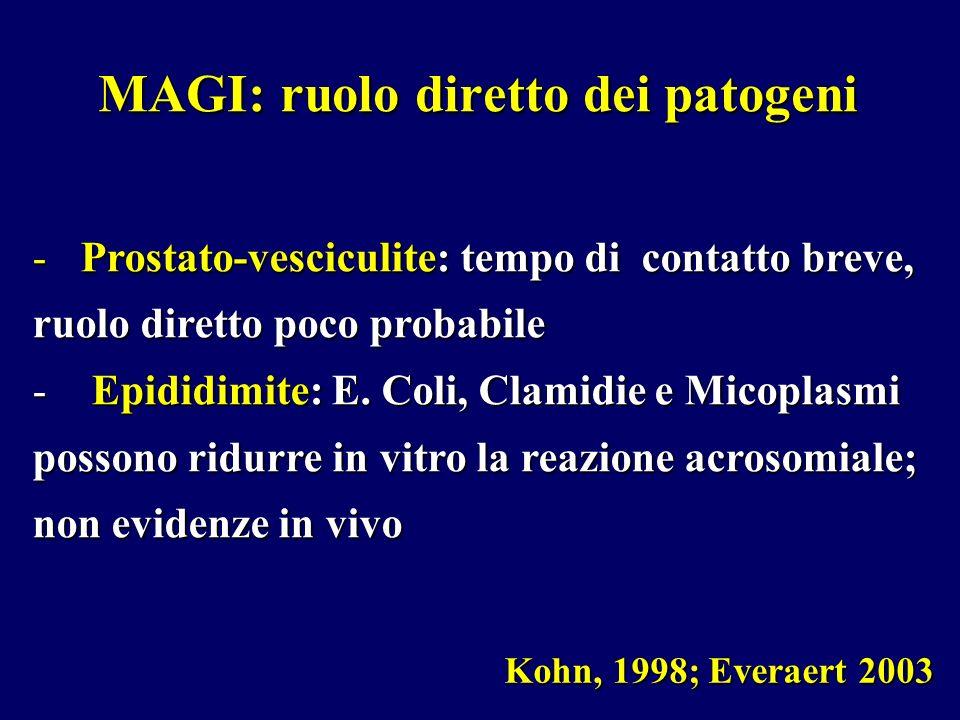 MAGI: ruolo diretto dei patogeni